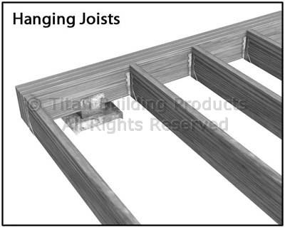 Hanging Joists