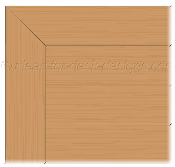 Picture Frame Decking Tip