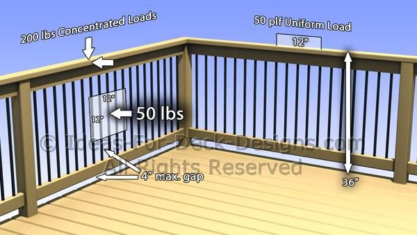 Balcony railing elevation pictures joy studio design for Balcony handrail