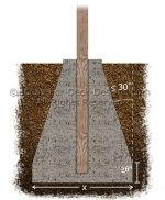 Sink the post deep into the cement with a large full length cone or bell shaped form.
