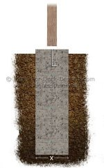 A straight cylindrical column is the simplest type of footing but not always the best depending on your soil type.