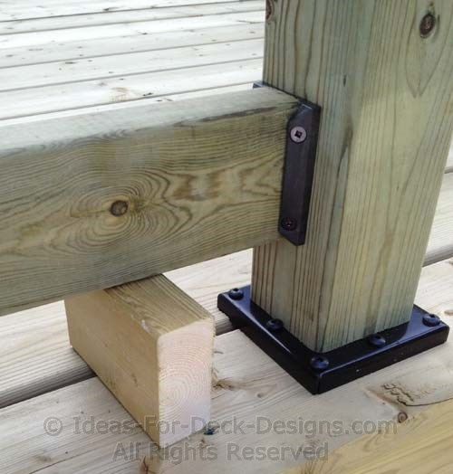 Building Wooden Railings Installing Wood Deck Railing Posts And