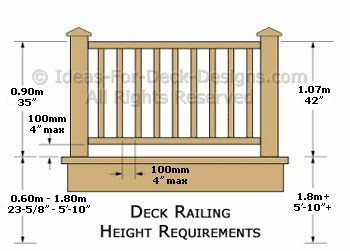 Deck railing height diagrams code tips for Standard deck board lengths