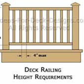 Railing heights in USA