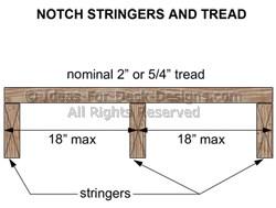 Treads on cut stringer