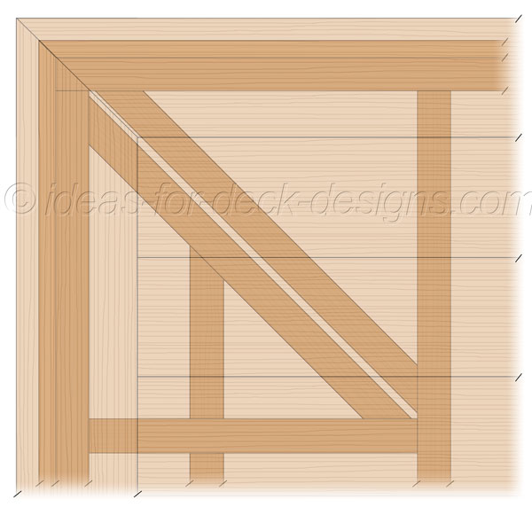 Picture Frame Decking Tip Beautify A Deck