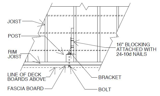Rim Joist Diagram