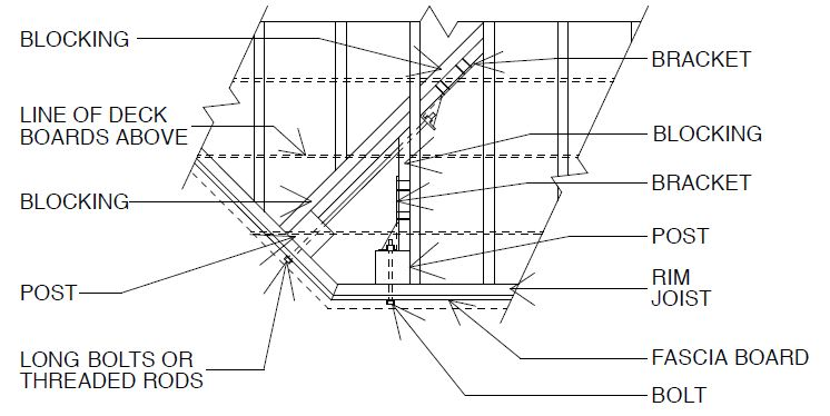 Rim Joist Diagram