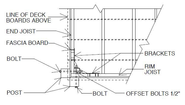 Two Corner Rail Posts - Building Wood Deck Railing
