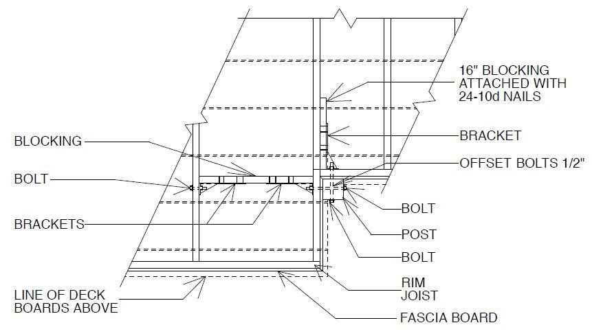 Inside corner rail post building tip