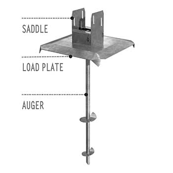 Deck foot anchor for use with pergola footing