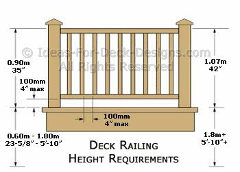 Deck railings and height requirements