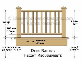 Deck Railing Height Diagrams Amp Code Tips