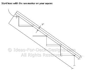 Tread position on 2x12
