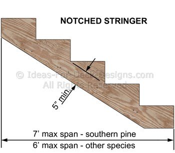 A notched stringer maximum spans