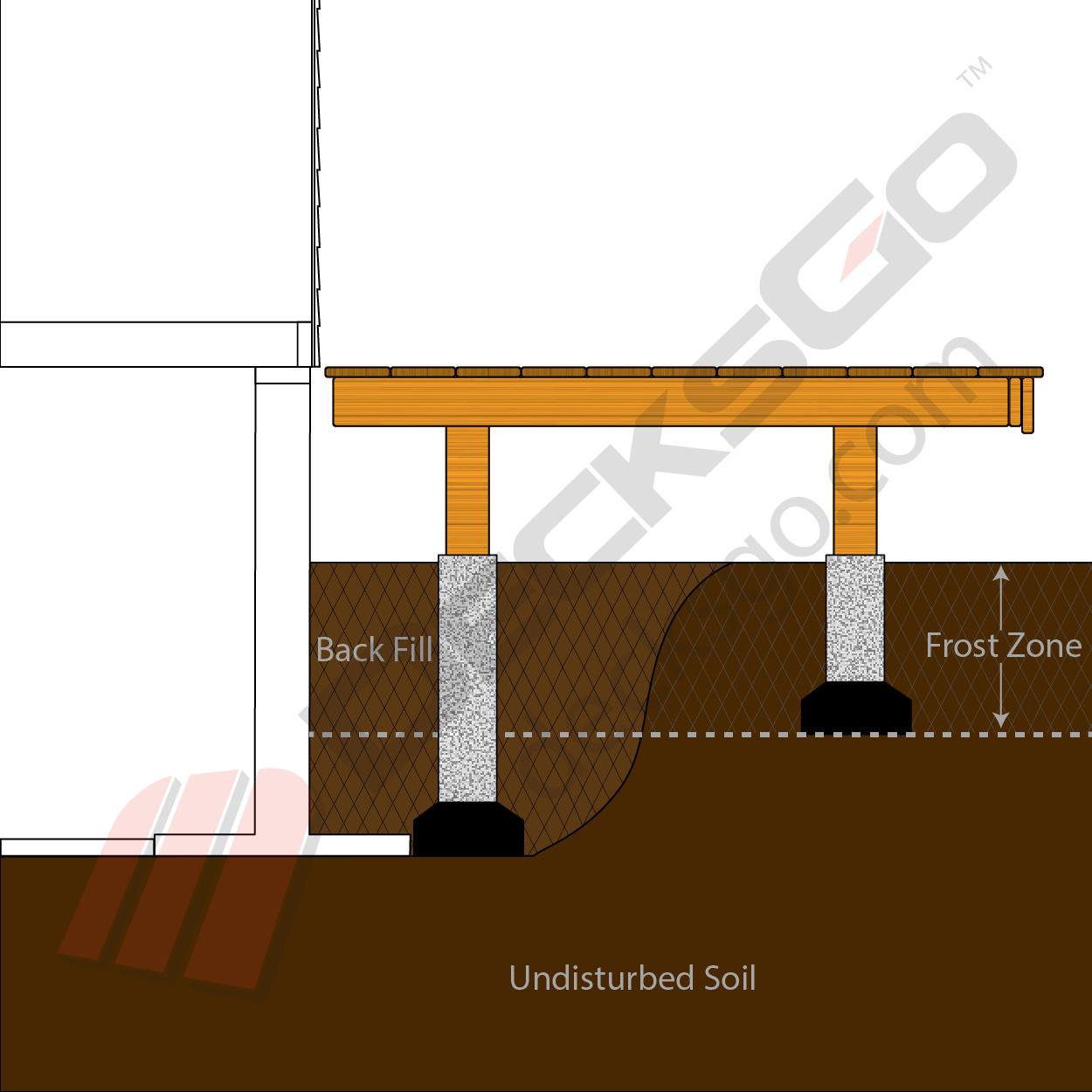 Footings set on undisturbed soil near foundation wall